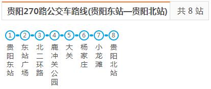 贵阳东站到贵阳北站怎么去?