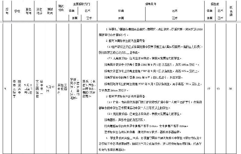 貴陽市第三實驗中學2013初中培國短期學簡報年數圖片