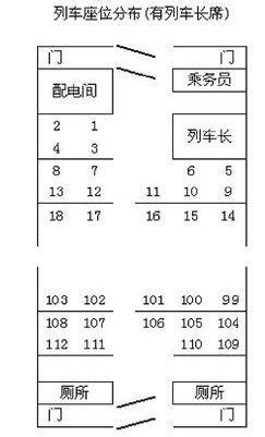 怎样巧订火车票之车厢座位分布