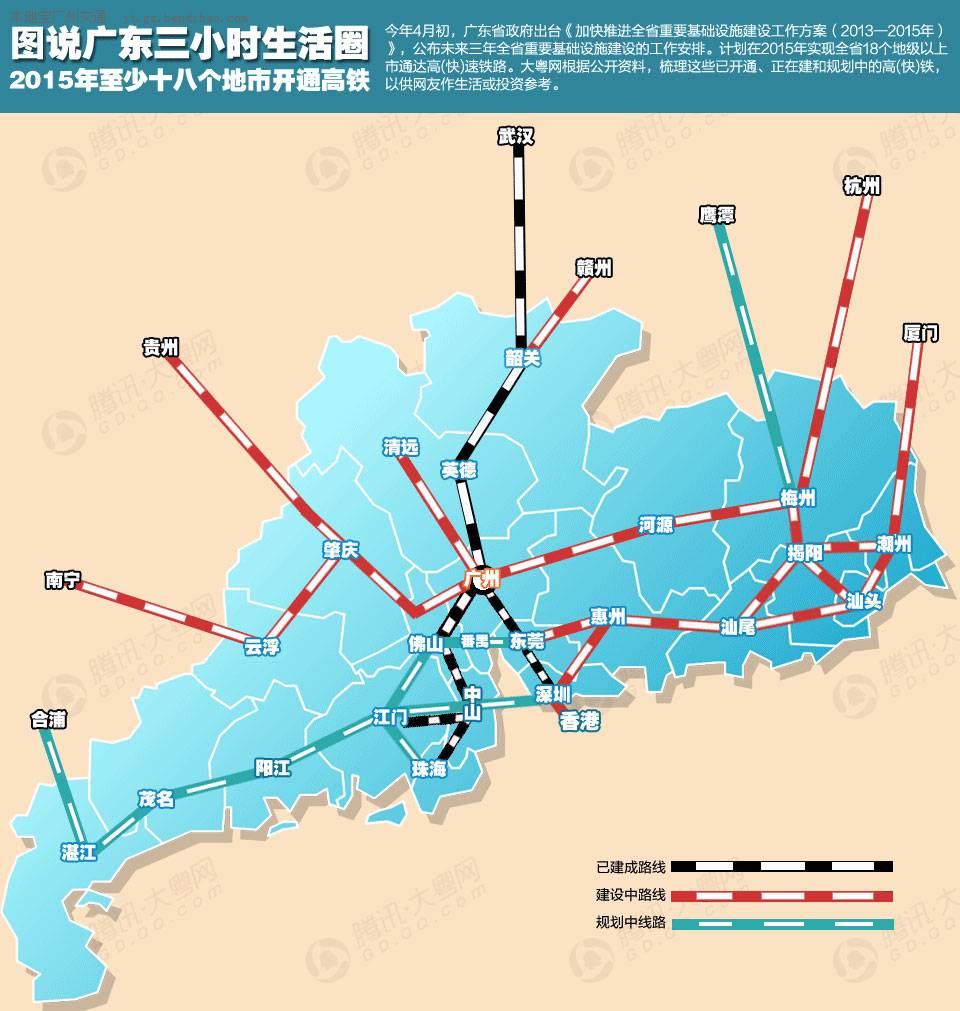 广东高铁规划图 2012年 2016年