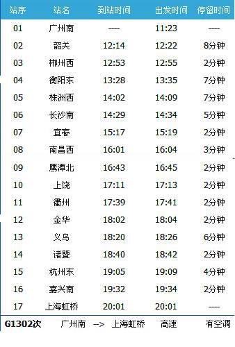 广州南到上海虹桥g1302次列车时刻表及各站到站时间