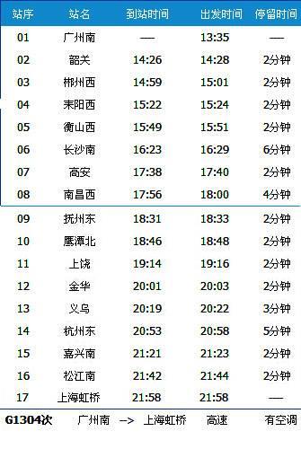 广州南到上海虹桥g1304次列车时刻表及各站到站时间