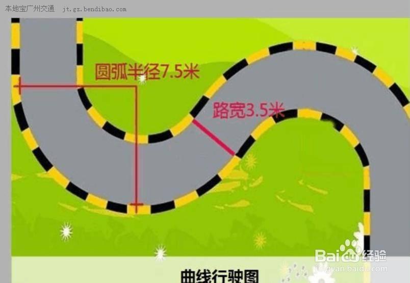2014驾考科目二曲线行驶考试技巧(图解)- 广州本地宝