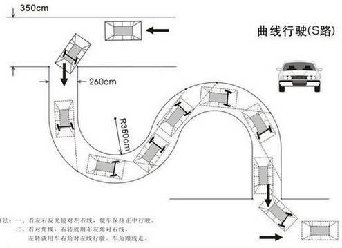 b二科目二考试十六项视频_2014驾考科目二考试技巧大全(图)- 广州本地宝