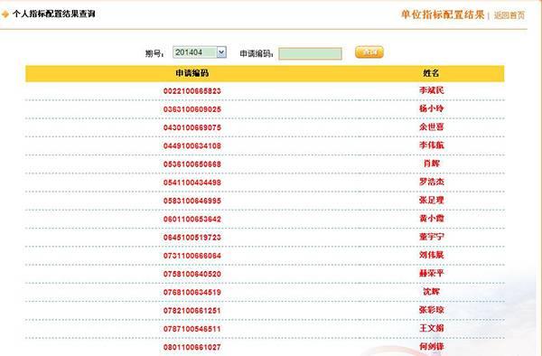 2014年4月广州车牌摇号结果查询网址