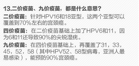 九价宫颈癌疫苗年底或将于北京上市 九价宫颈癌疫苗多少钱?