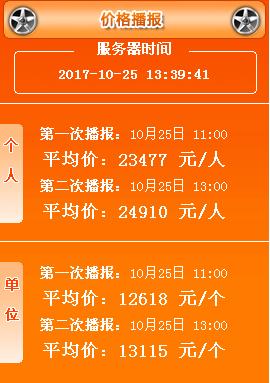 2017年10月广州车牌竞价第一次、第二次播报均价