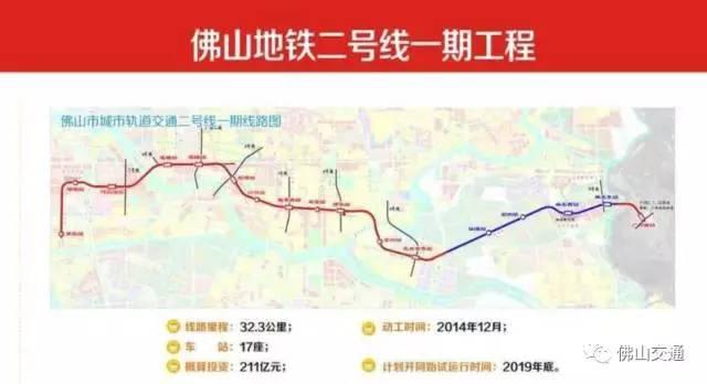 """佛山地铁2号线""""花仙区间""""贯通 今年11座车站封顶"""