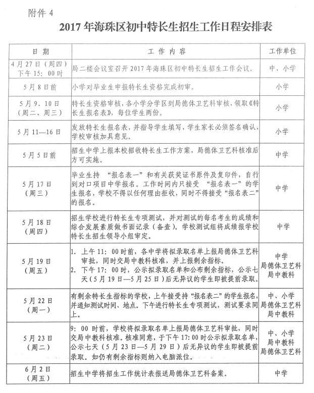 2017年海珠区初中特长生招生工作方案