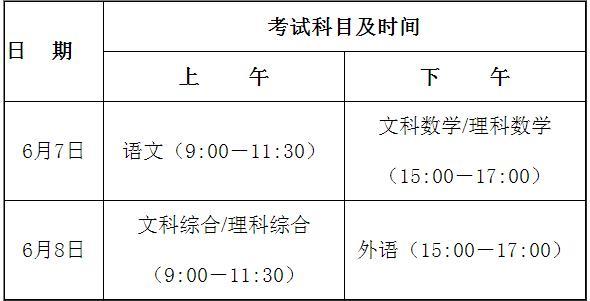 2017年广东高考时间科目一览 今年广东高考有什么新变化?