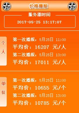 2017年5月广州车牌竞价第一次、第二次播报均价