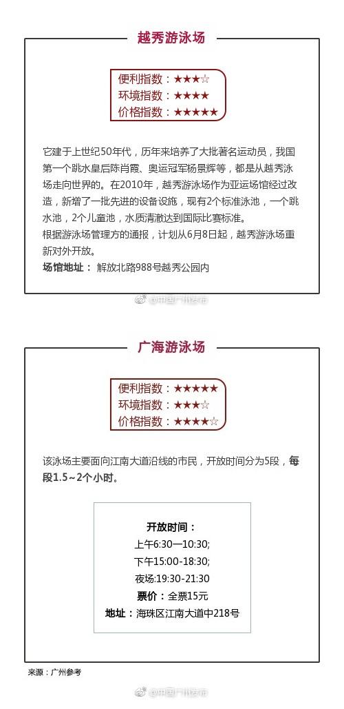 2017最新广州游泳池大全(开放时间+地址+价格)