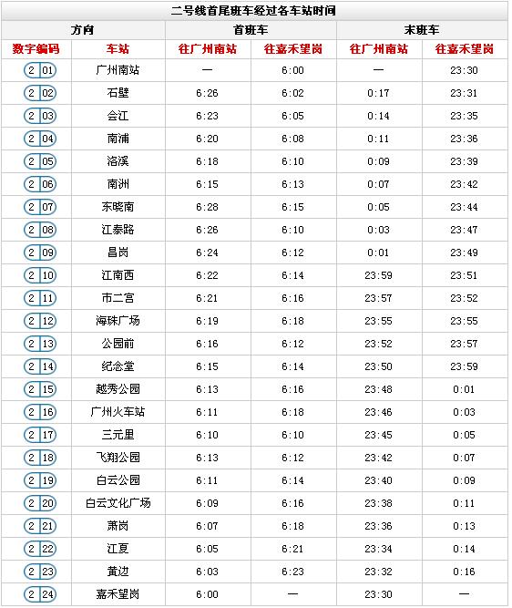广州地铁二号线运营时间表