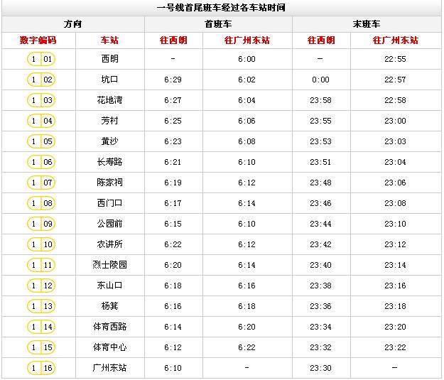 广州地铁一号线运营时间表