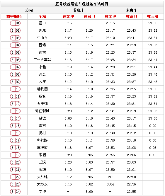 广州地铁5号线首末车时间