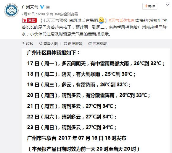 """2017年第4号台风""""塔拉斯""""最新消息:已远离广东 今明两天都有降雨"""