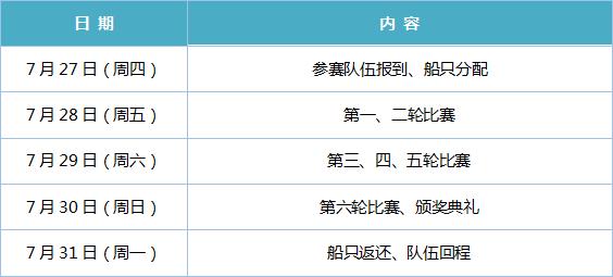 2017广州南沙国际帆船节(时间+地点+活动亮点)信息一览,游艇俱乐部