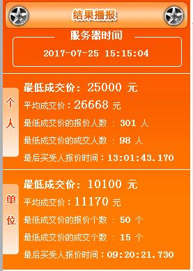 2017年7月广州车牌竞价结果 最新车牌价格出炉