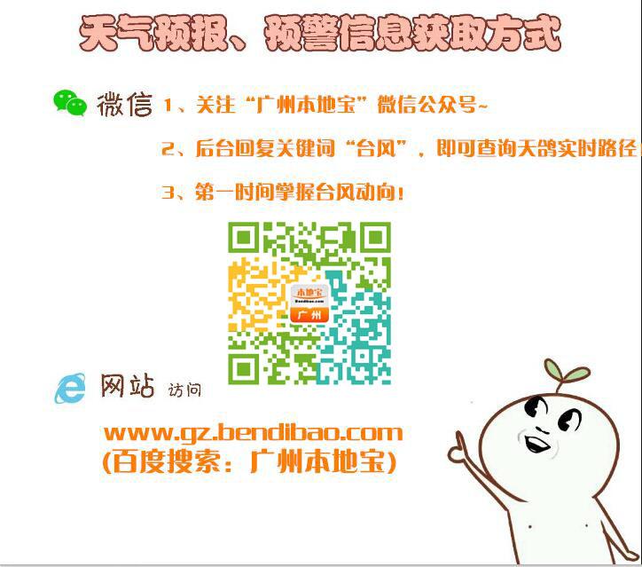 """第13号台风""""天鸽""""预计于23日白天在广东登陆  广州将有大到暴雨"""