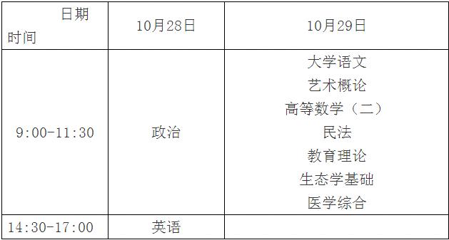 2017年广东省成人高考考试时间表及考试科目