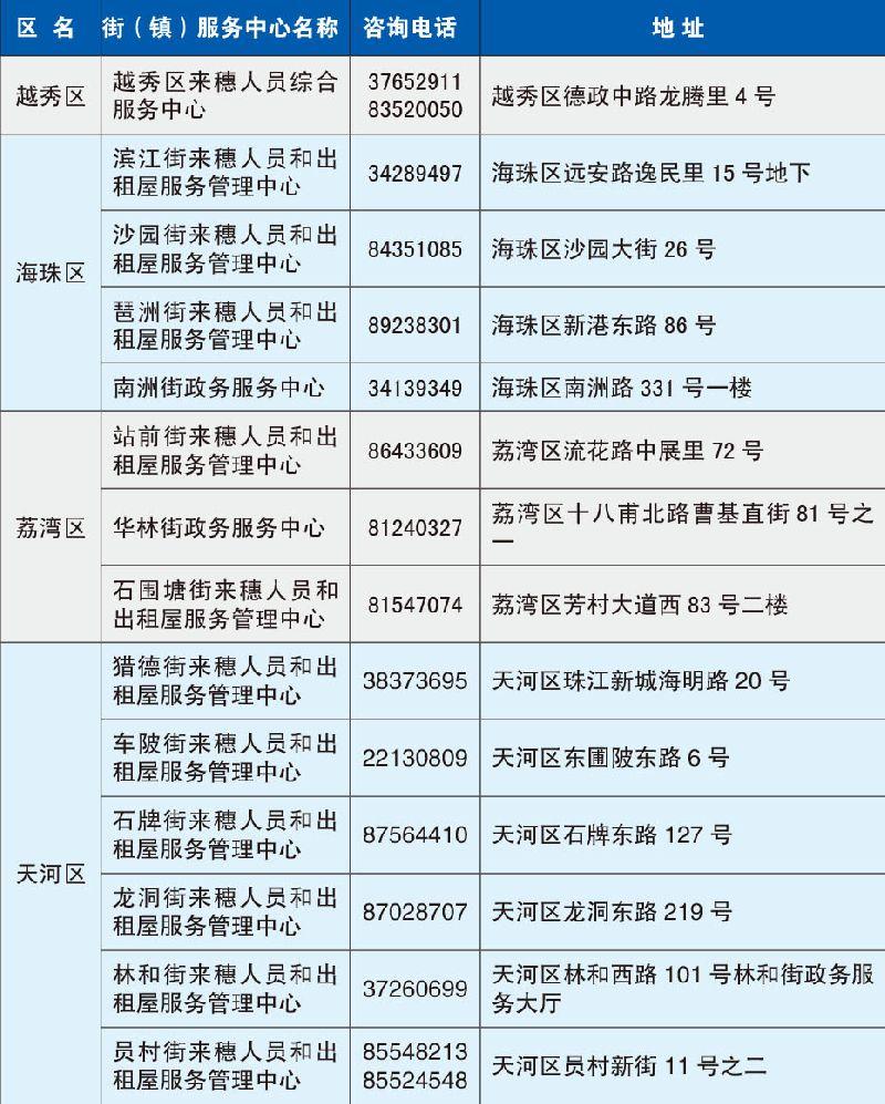 广州市积分制入户服务指南8折页(深蓝)--111A(1)(1)-1