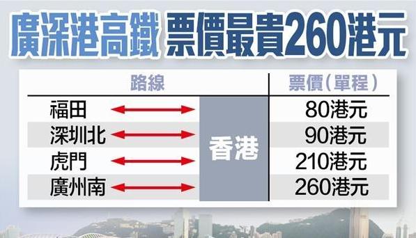 广深港高铁票价多少钱?2018最新广州南到香港高铁票价一览