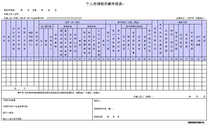 2019最新 个人所得税扣缴申报表 下载 含填表说明图片