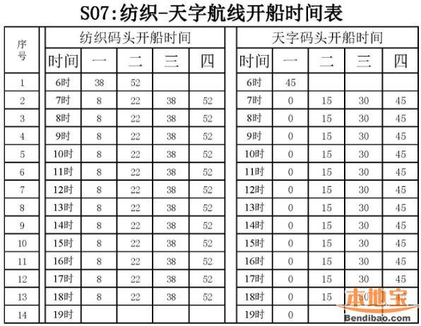 2018广州水上巴士S7线路及时刻表一览