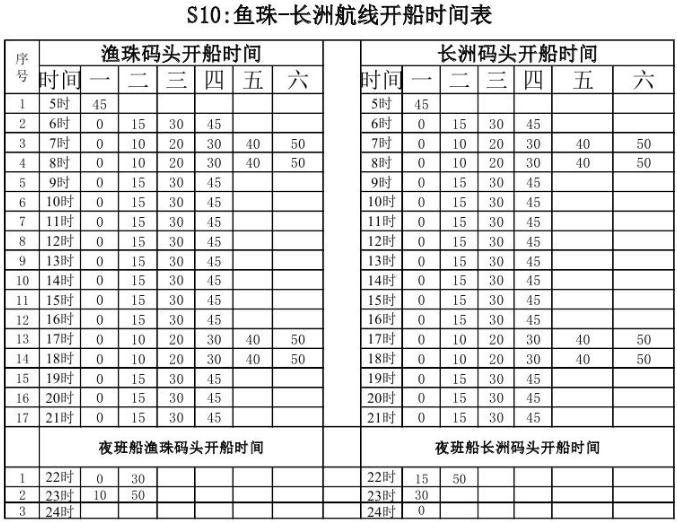 2018广州水上巴士S10线路及时刻表一览