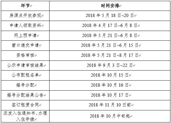 2018年外地人申请广州公租房网站是哪个?