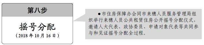 2018广州来穗人员公租房什么时候摇号分配?