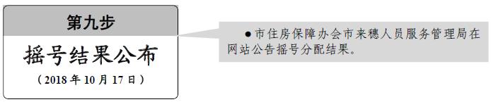 2018广州来穗人员公租房摇号结果什么时候公布?