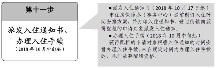 2018广州来穗人员公租房什么时候可以入住?