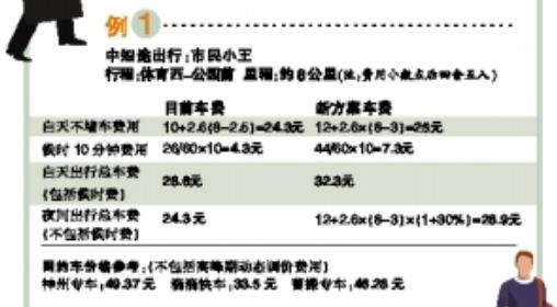 2018年最新广州出租车收费标准一览