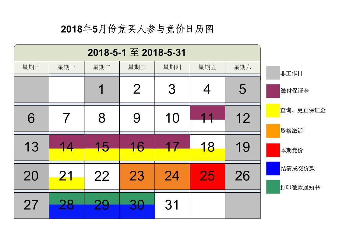 2018年5月广州车牌竞价日历图