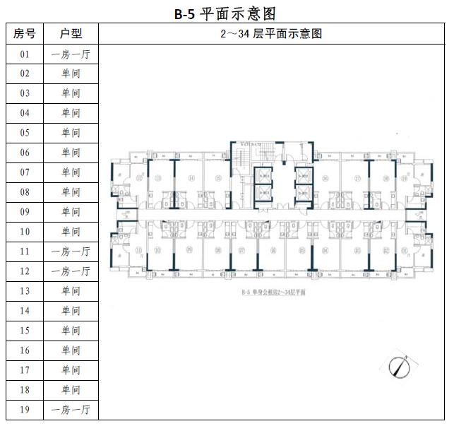 2018广州萝岗和苑公租房户型图