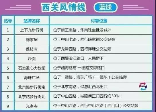 2018广州双层巴士在哪里坐?广州旅游巴士乘坐地点一览