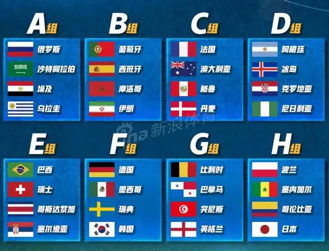 最新2018俄博E百世界杯对阵图、赛程时间表一览