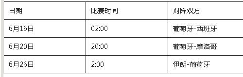 2018世界杯葡萄牙队小组赛时间表(北京时间)