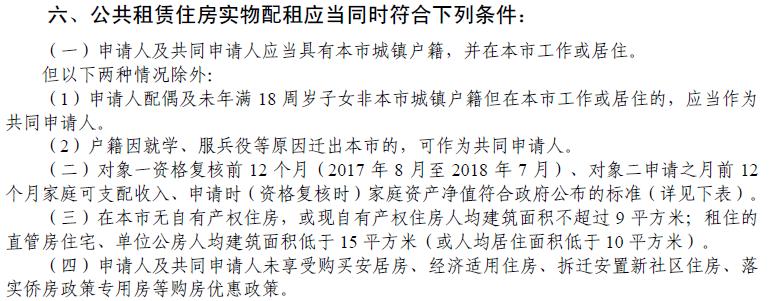 2018广州人申请户籍家庭公租房需要符合什么条件(房产+收入)