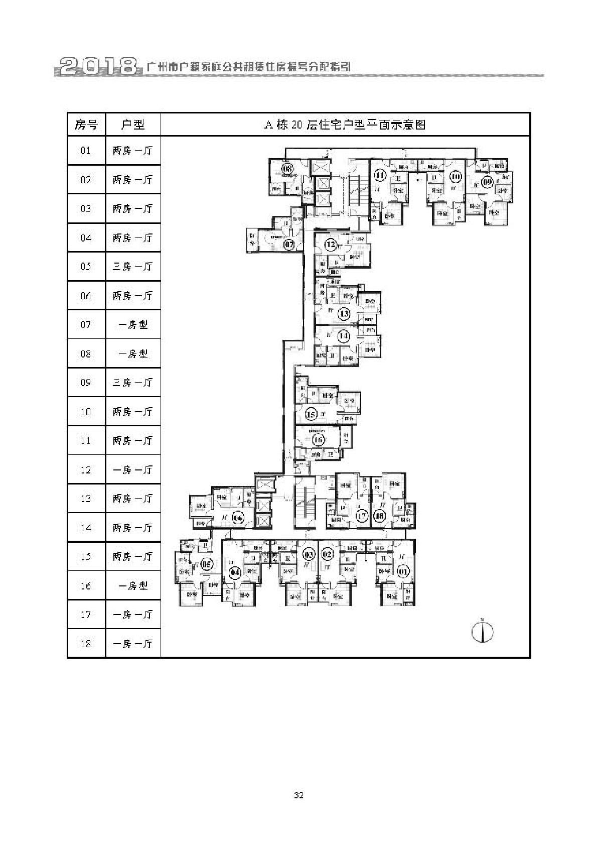 2018广州恒大御府户籍家庭公租房户型图