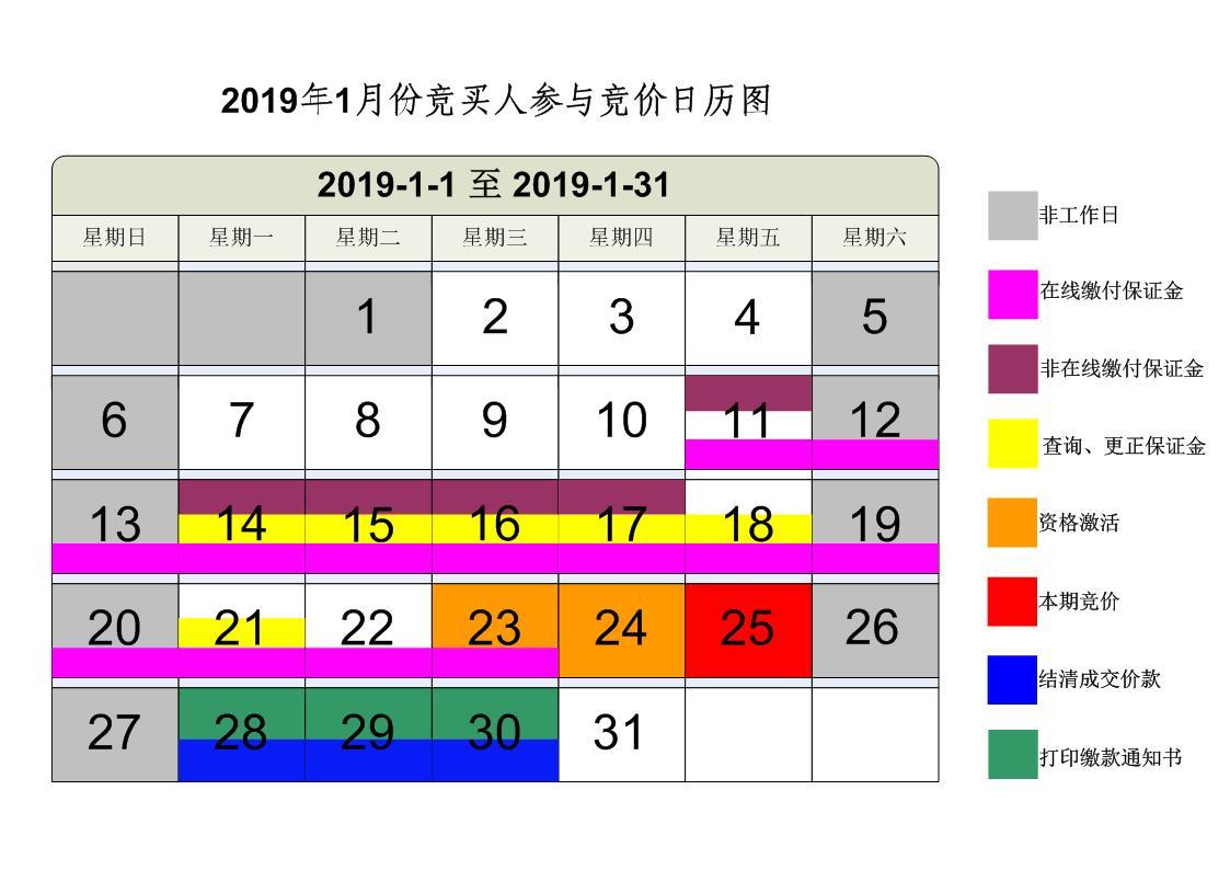 2019年1月广州车牌竞价日历图