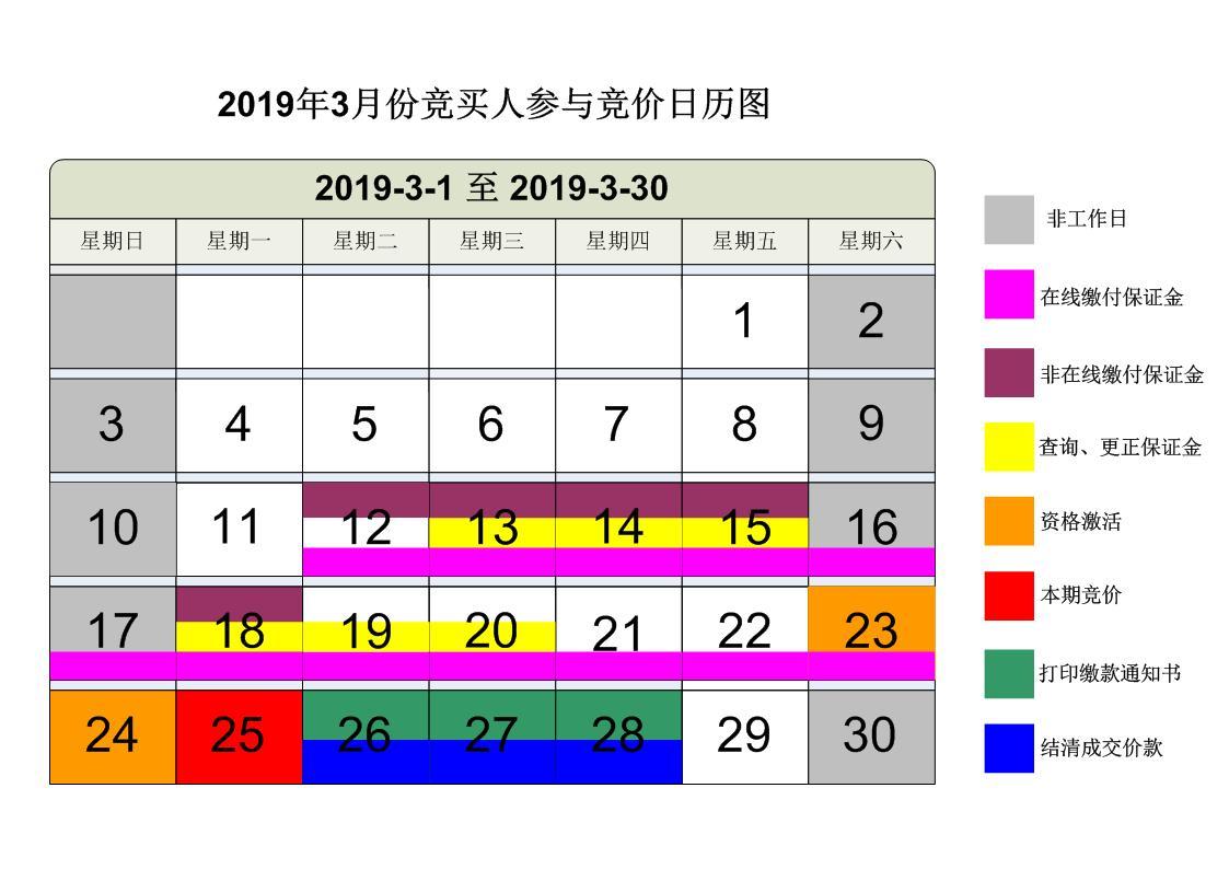2019年3月广州车牌竞价日历图