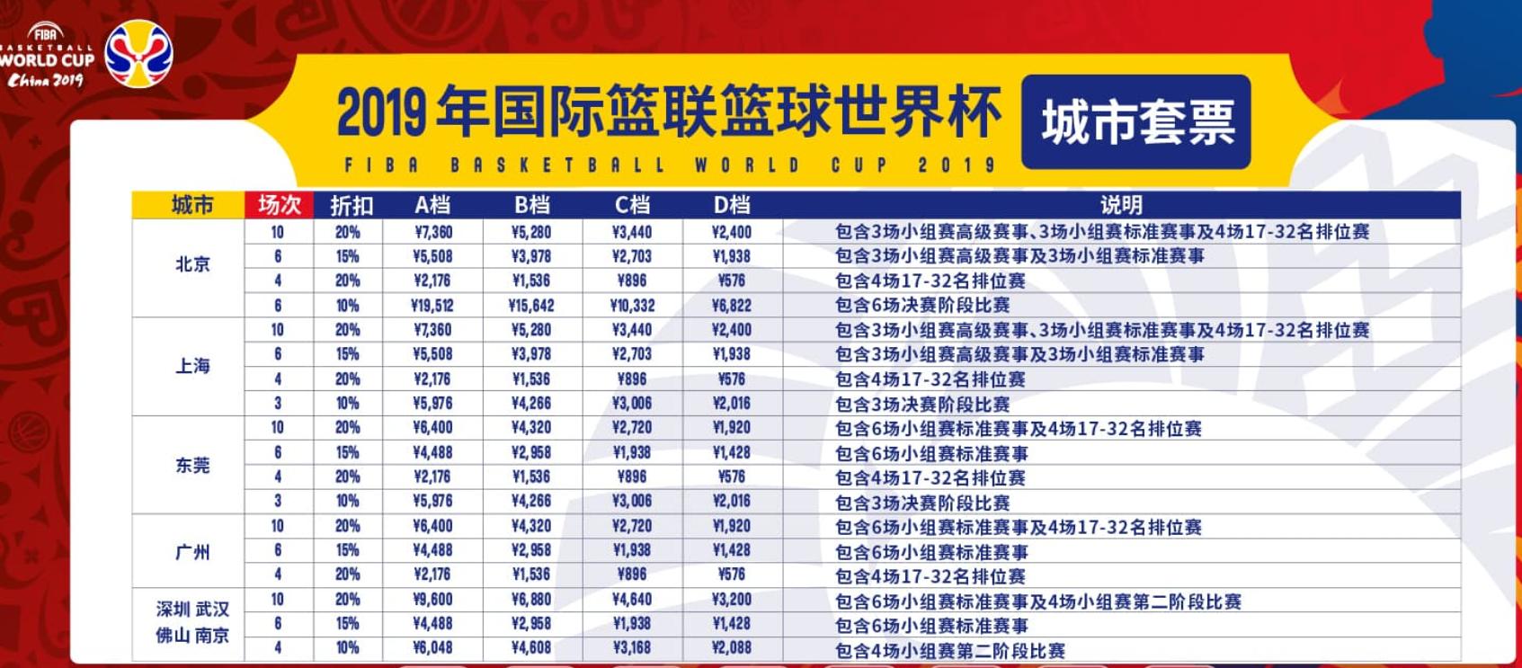 广州2019男篮世界杯门票什么时候开售?