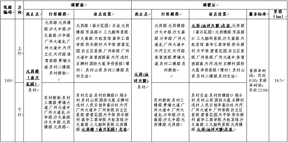 珠海公交线路调整_2019年4月14日起广州140路公交调整详情一览- 广州本地宝