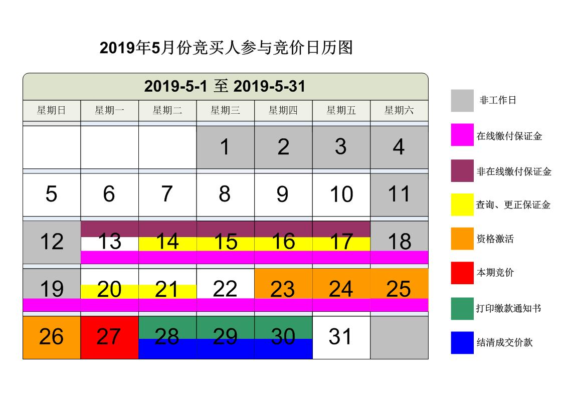 2019年5月广州车牌竞价日历图