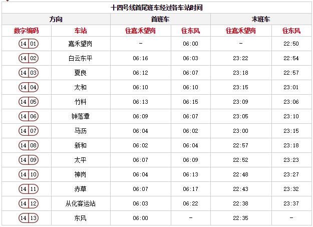 2019广州地铁14号线运营时间一览
