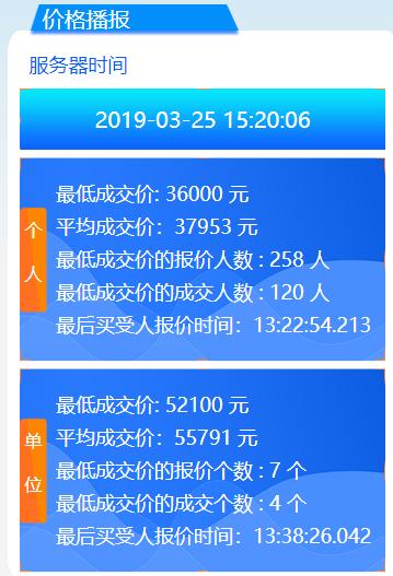 2019年3月广州车牌竞价结果 个人均价40985元
