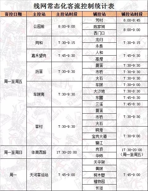 2019最新广州地铁常态化控制客流站点及时间表一览
