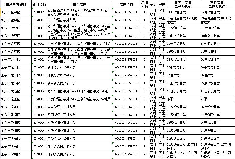 http://www.jiaokaotong.cn/gongwuyuan/281045.html